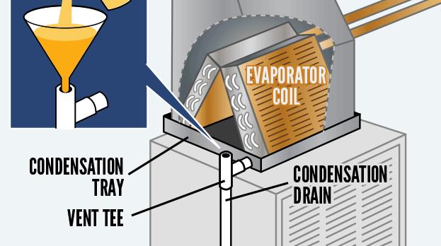 condensate-drain-pan